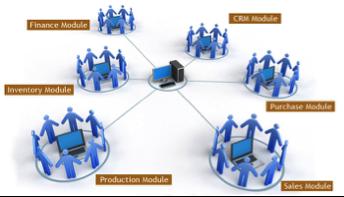 Software Product Breakdown