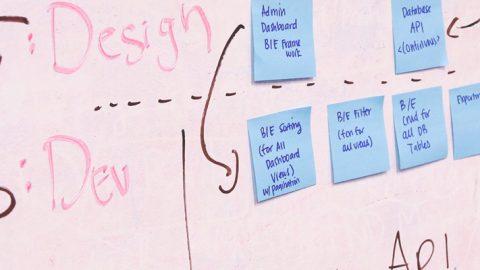 banner visual management